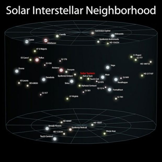 3 solar-neighborhood