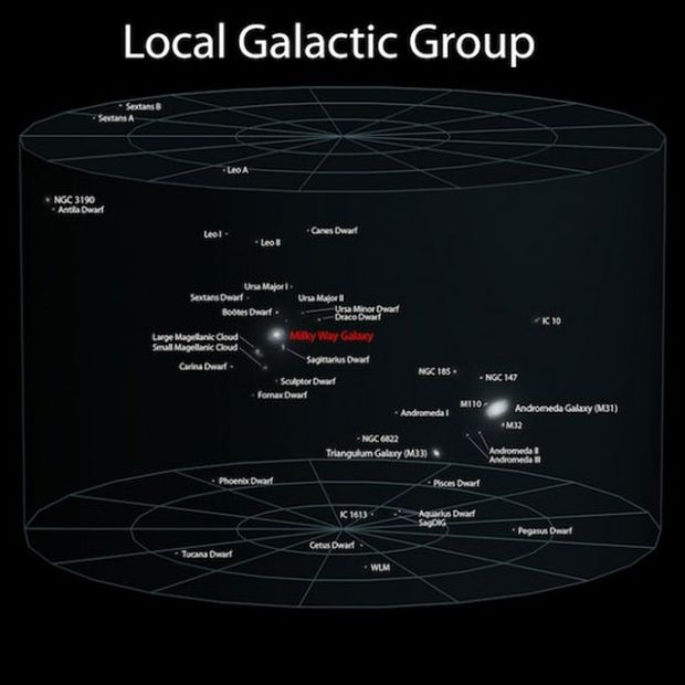 5 galactic-group